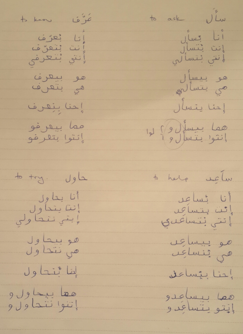 arabic present simple grammar