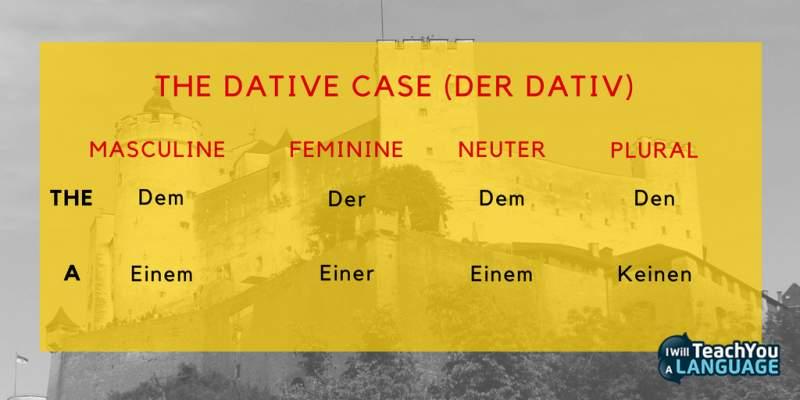 German dative case