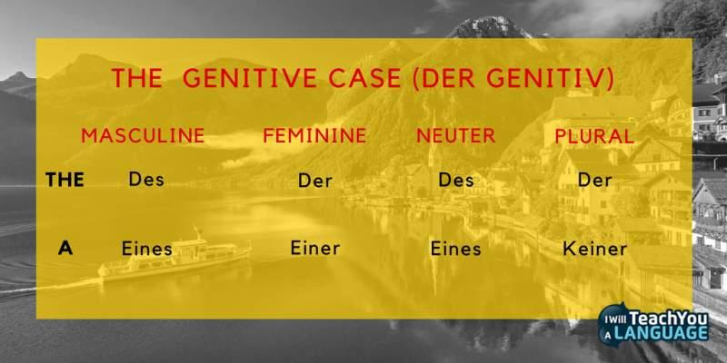 German genitive case