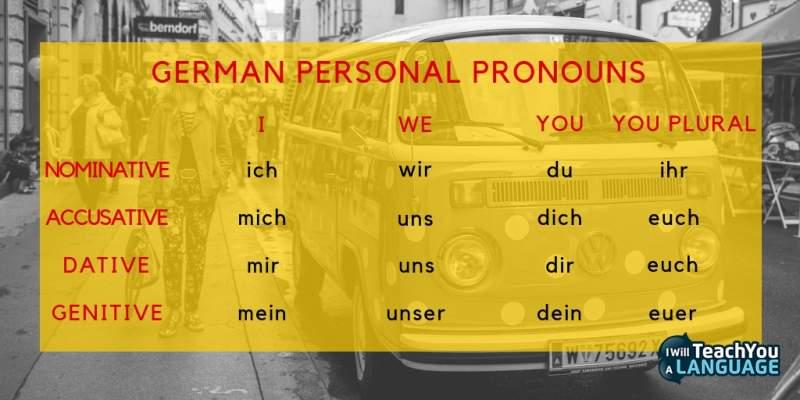 German cases explained personal pronouns 1