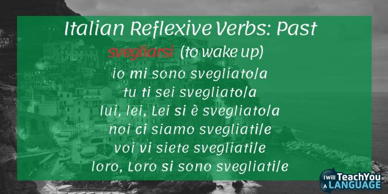 reflexive verbs Italian past conjugation