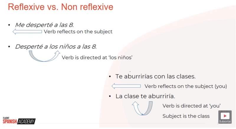 Spanish reflexive verbs-reflexive vs non reflexive