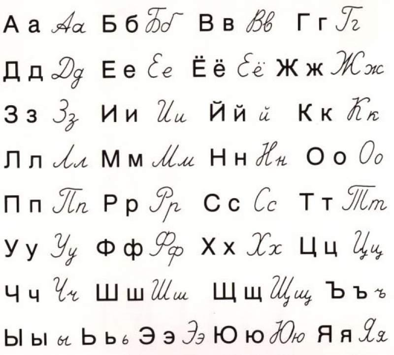 Russian alphabet cursive